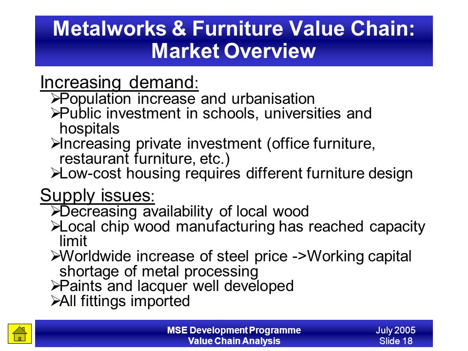 Metalworks & Furniture Value Chain: Market Overview