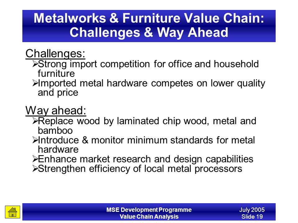 Metalworks & Furniture Value Chain: Challenges & Way Ahead