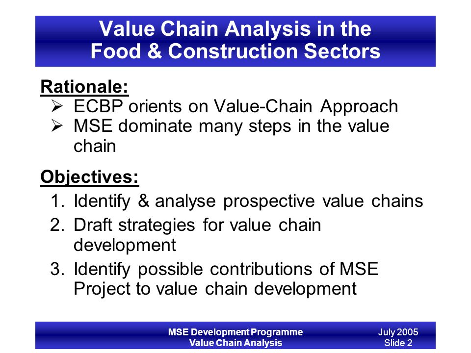 Value Chain Analysis in the Food & Construction Sectors