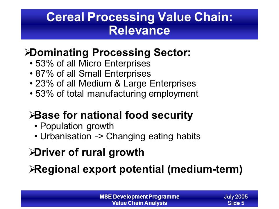 Cereal Processing Value Chain: Relevance