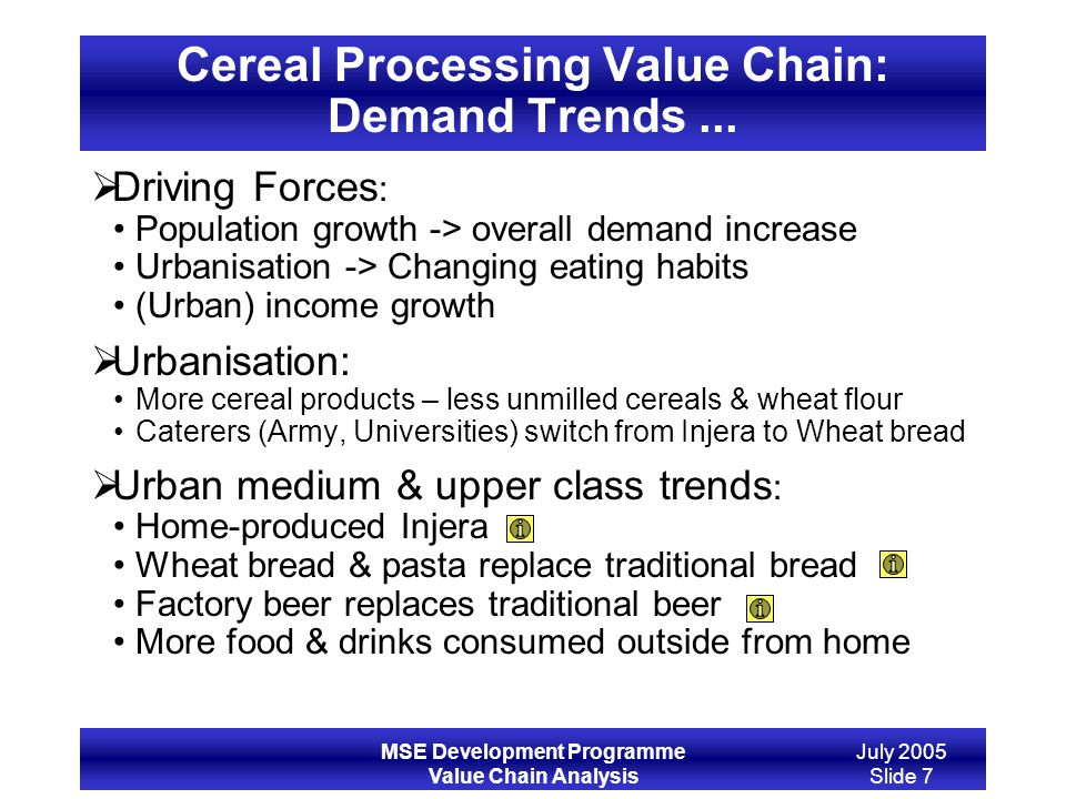 Cereal Processing Value Chain: Demand Trends ...