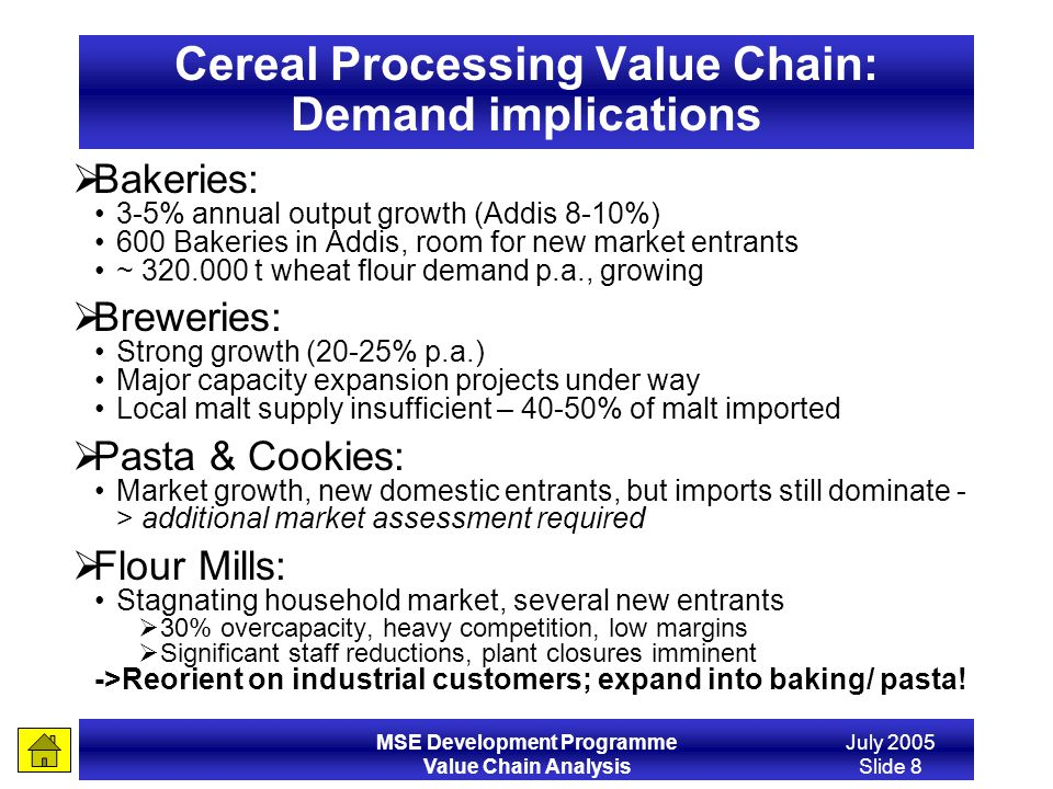 Cereal Processing Value Chain: Demand implications