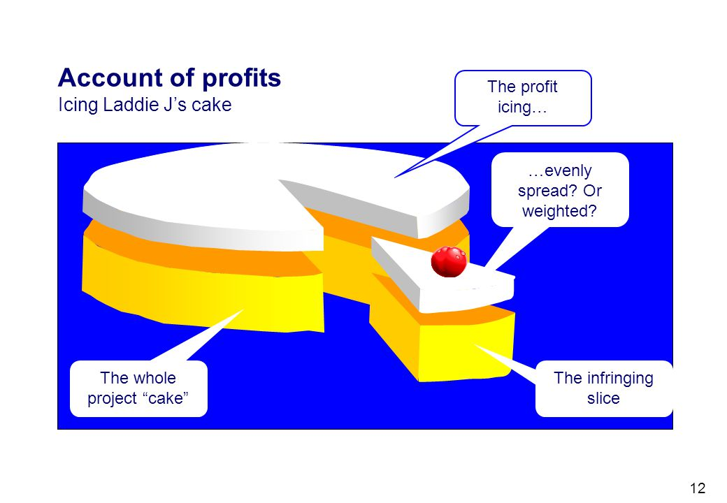Account of profits Icing Laddie J's cake The profit icing…