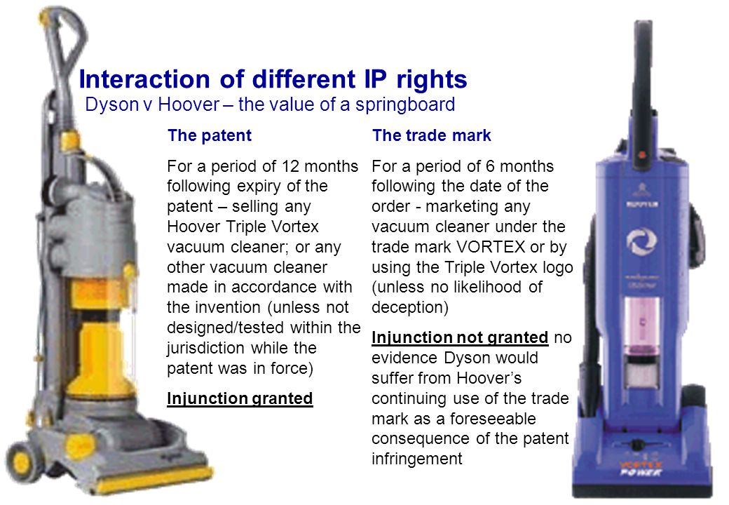 Interaction of different IP rights