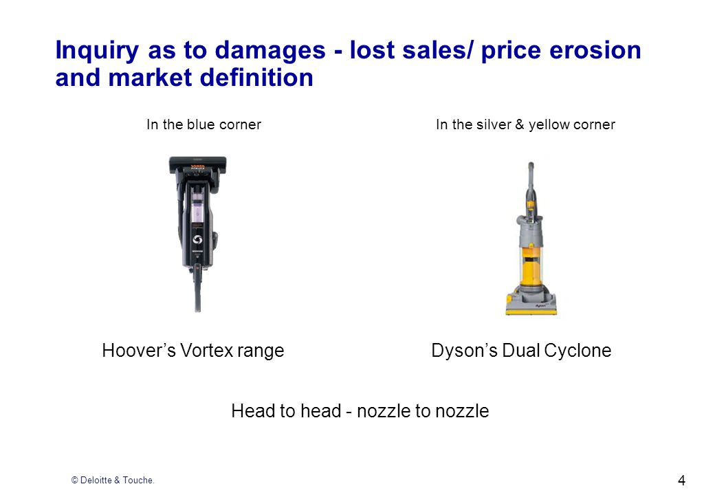 Inquiry as to damages - lost sales/ price erosion and market definition