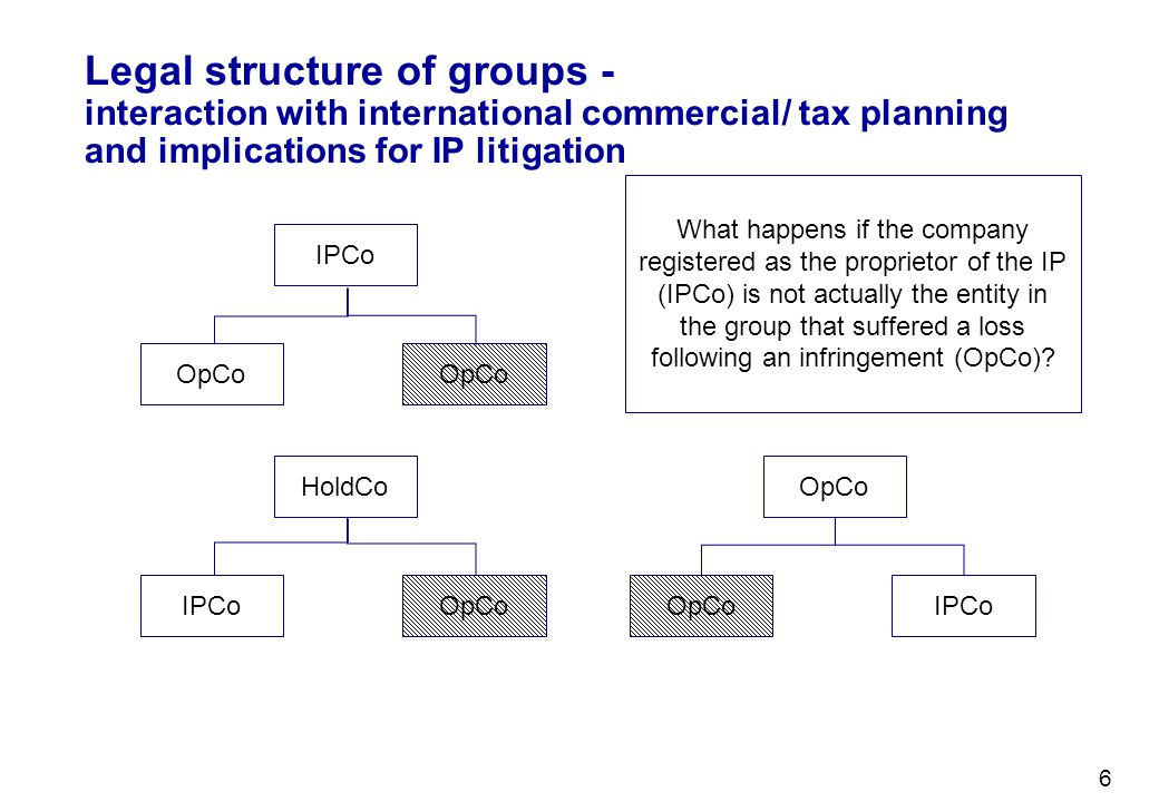 Legal structure of groups - interaction with international commercial/ tax planning and implications for IP litigation