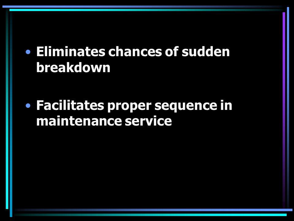 Eliminates chances of sudden breakdown