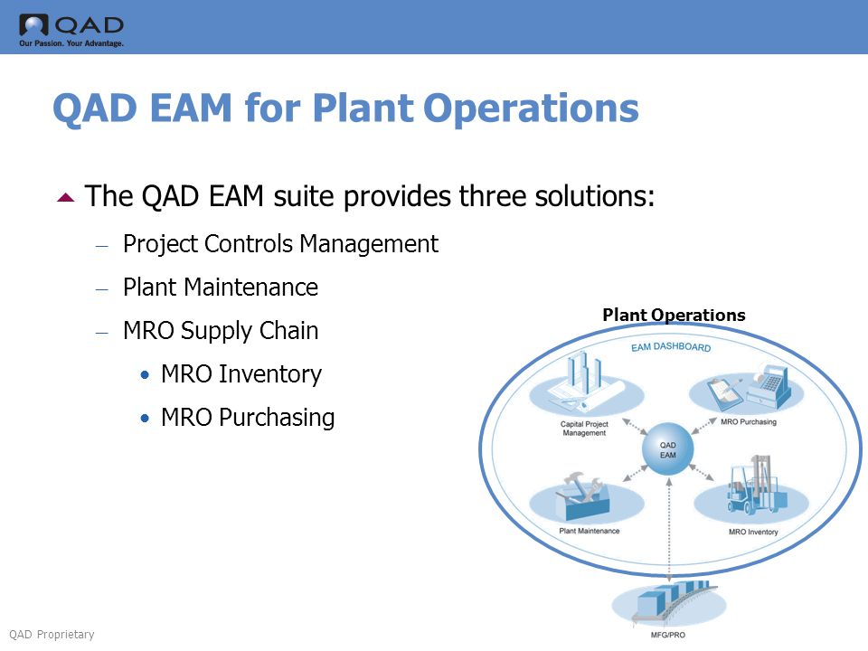 QAD EAM for Plant Operations