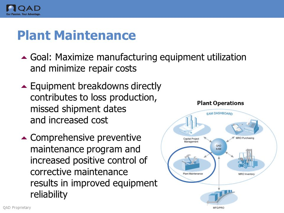 Plant Maintenance Goal: Maximize manufacturing equipment utilization and minimize repair costs.
