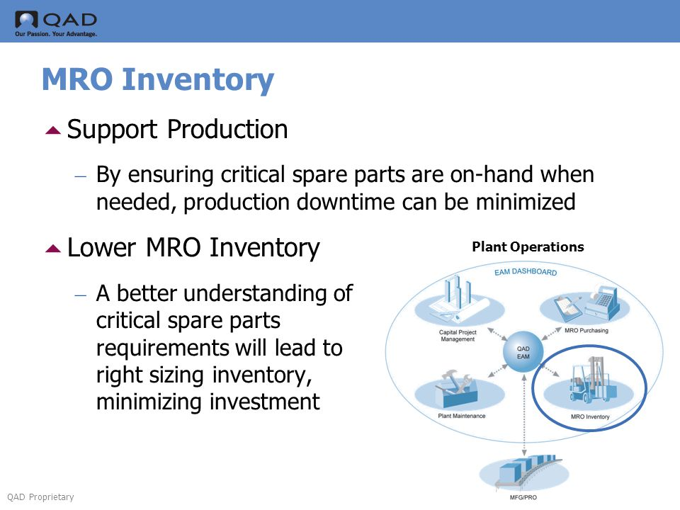 MRO Inventory Support Production Lower MRO Inventory
