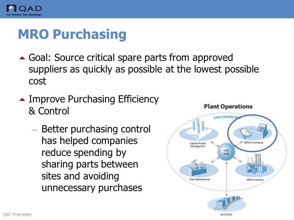 MRO Purchasing Goal: Source critical spare parts from approved suppliers as quickly as possible at the lowest possible cost.