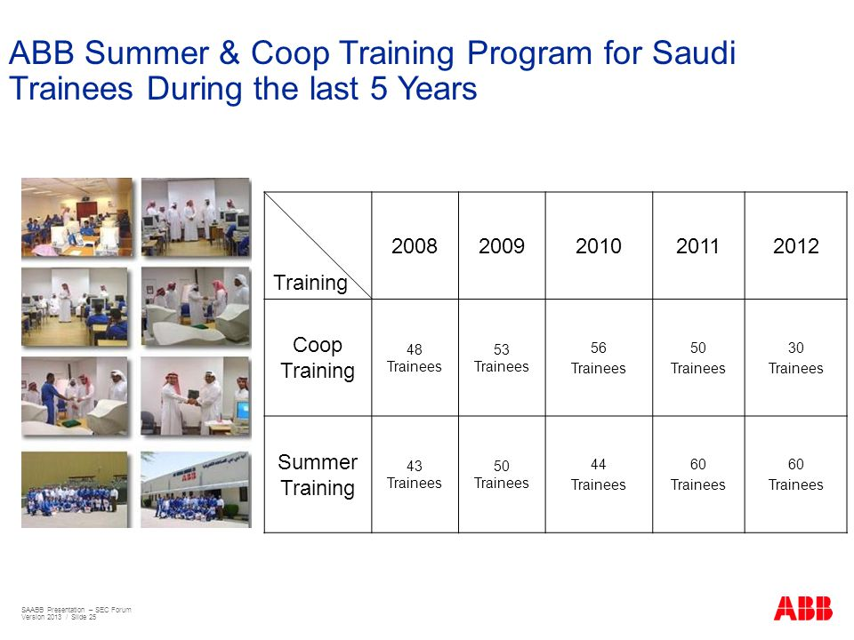 ABB Summer & Coop Training Program for Saudi Trainees During the last 5 Years
