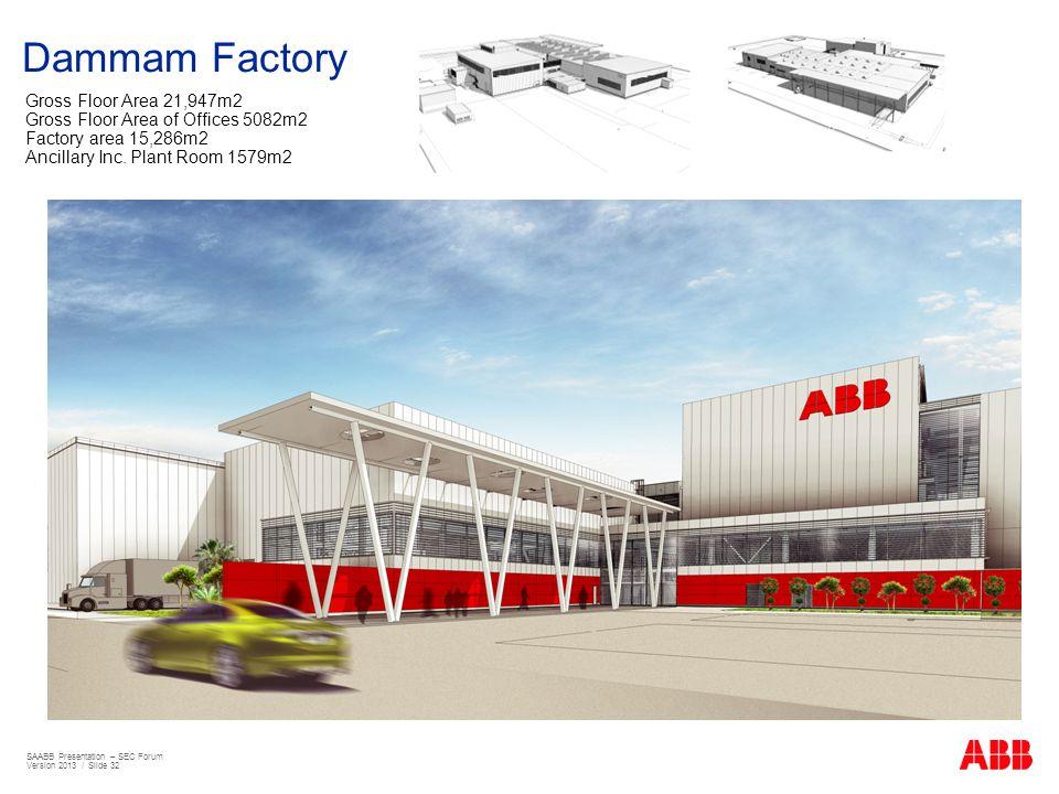 Dammam Factory © ABB Group March 31, 2017   Slide 32