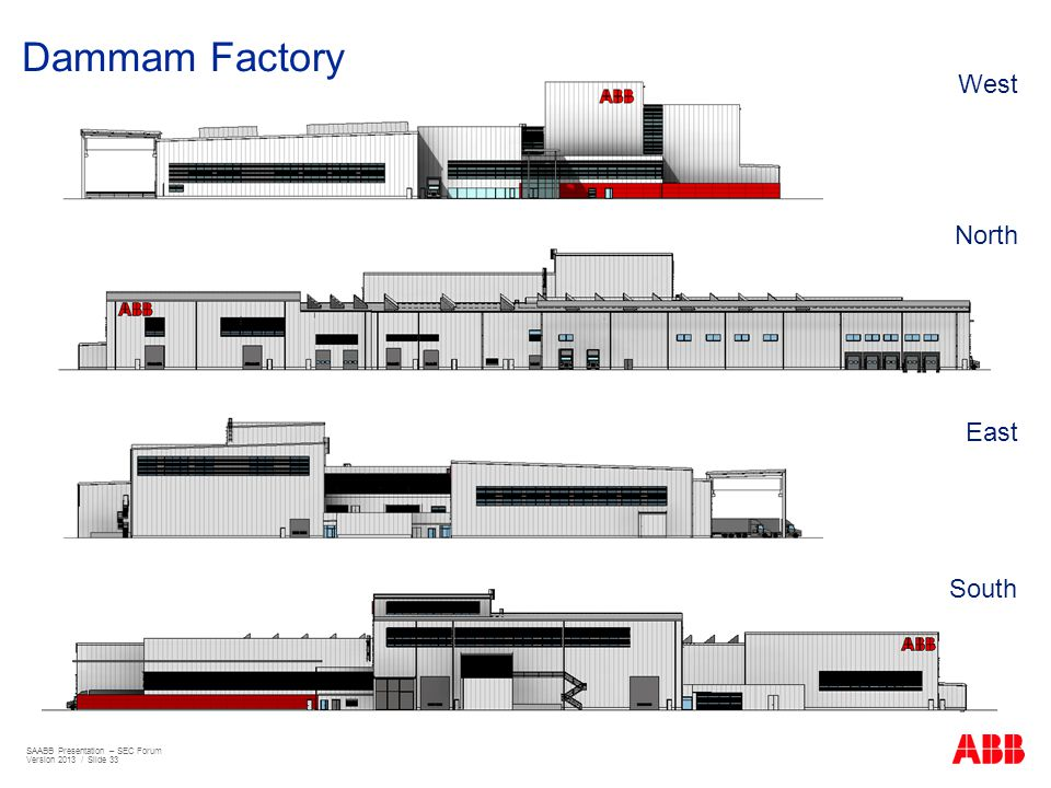 Dammam Factory West North East South SAABB Presentation – SEC Forum
