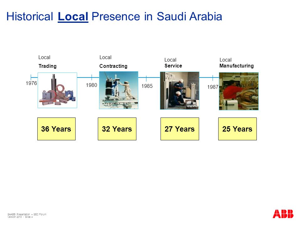 Historical Local Presence in Saudi Arabia