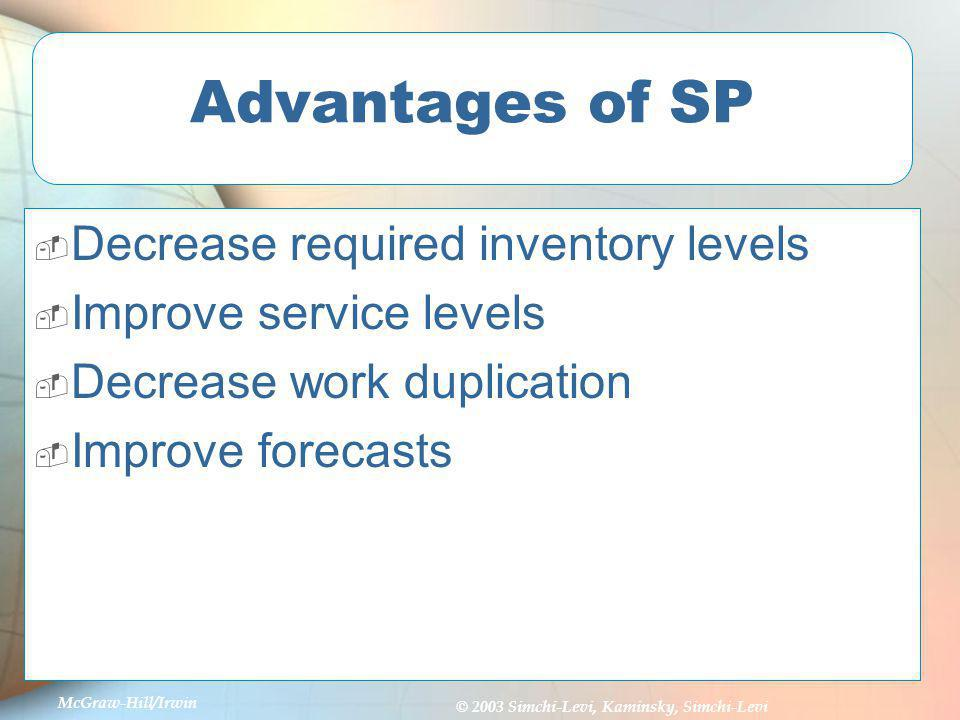 Advantages of SP Decrease required inventory levels