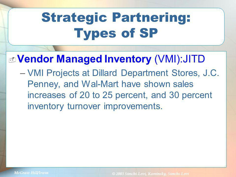 Strategic Partnering: Types of SP