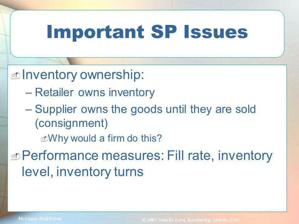 Important SP Issues Inventory ownership: