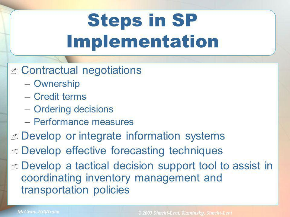 Steps in SP Implementation