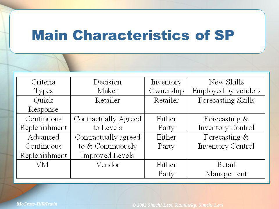 Main Characteristics of SP
