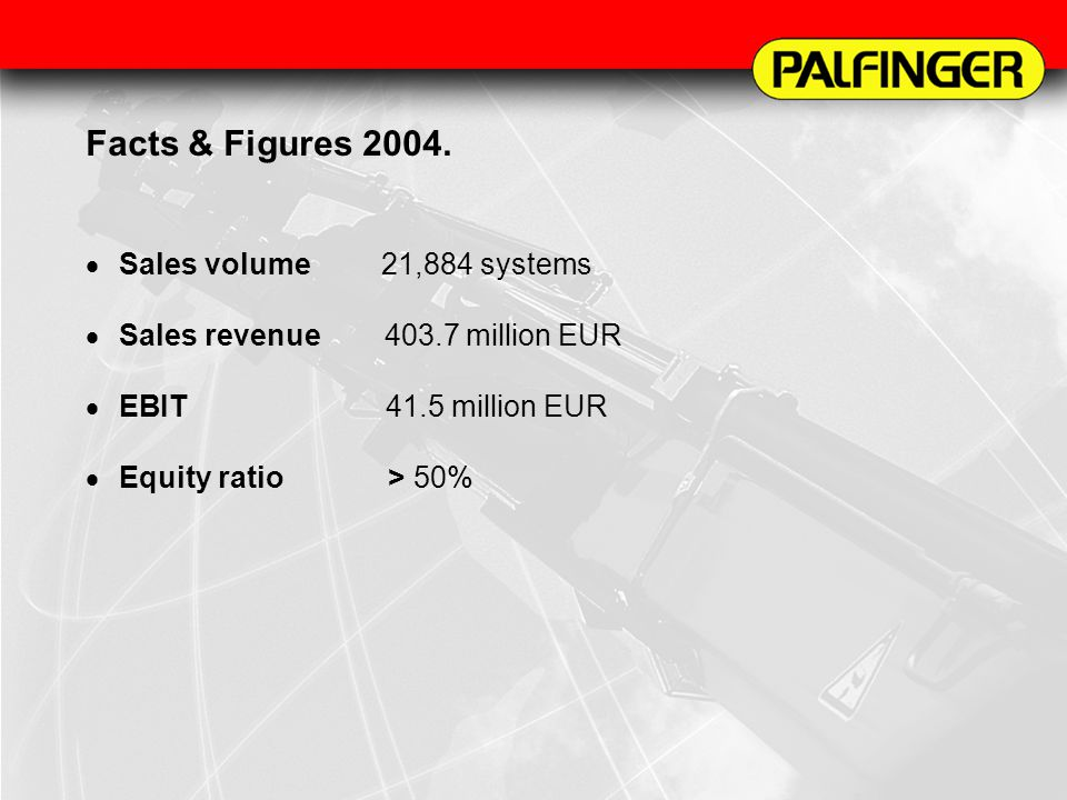 Facts & Figures 2004. Sales volume 21,884 systems
