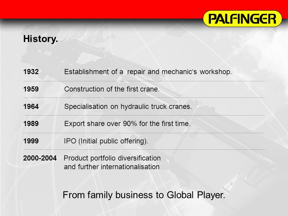 From family business to Global Player.