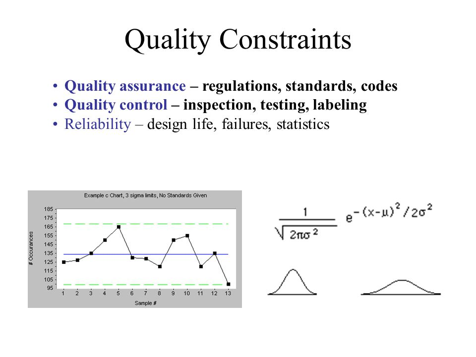 Quality Constraints Quality assurance – regulations, standards, codes