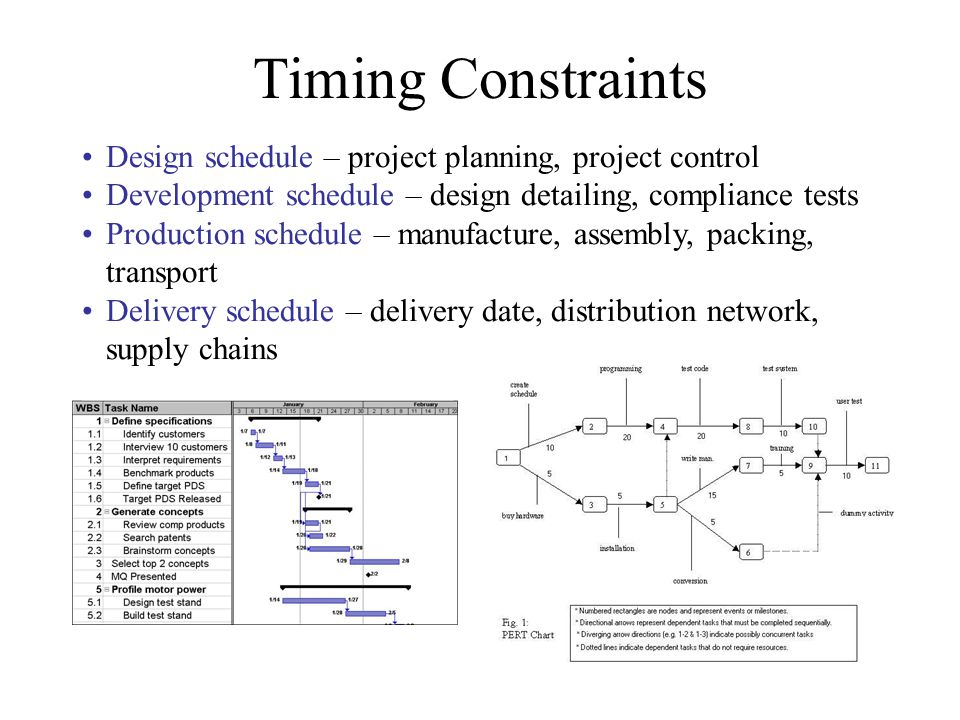 Timing Constraints Design schedule – project planning, project control