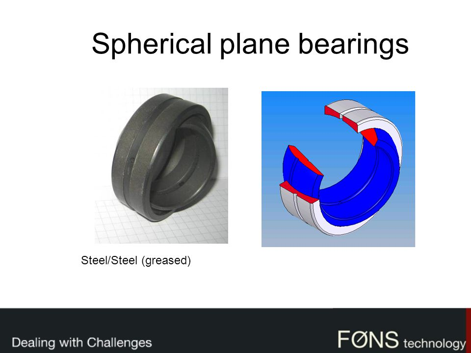 Spherical plane bearings