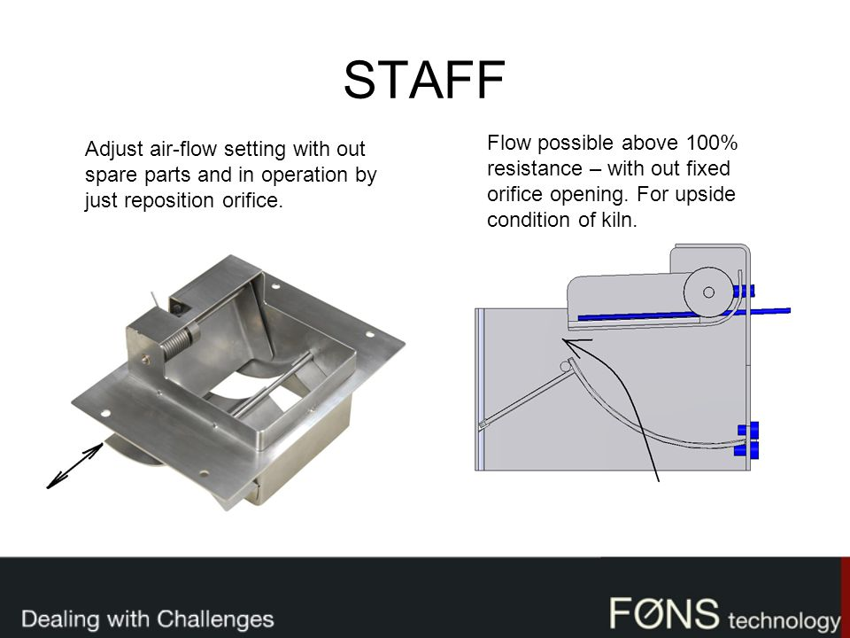 STAFF Flow possible above 100% resistance – with out fixed orifice opening. For upside condition of kiln.