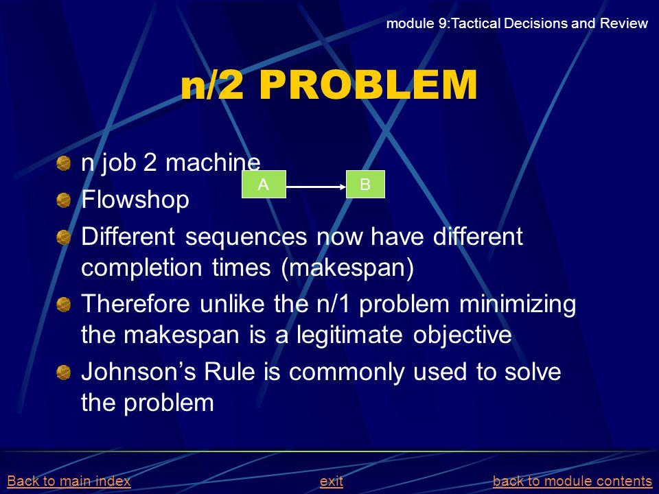 n/2 PROBLEM n job 2 machine Flowshop