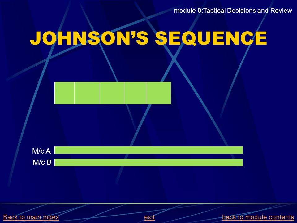 JOHNSON'S SEQUENCE module 9:Tactical Decisions and Review M/c A M/c B