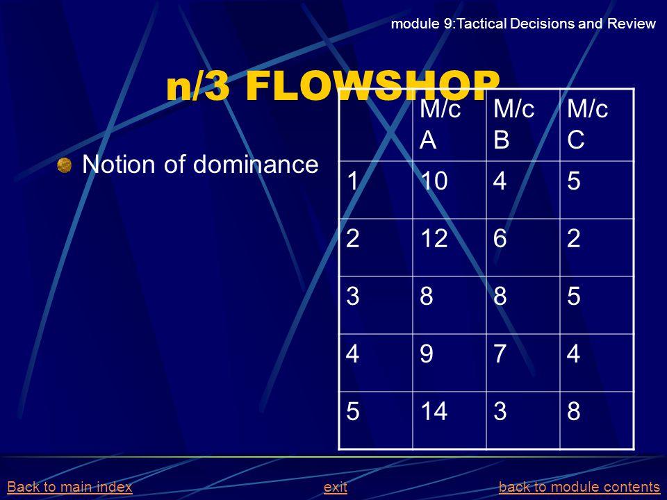 n/3 FLOWSHOP M/c A M/c B M/c C 1 10 4 5 2 12 6 3 8 9 7 14