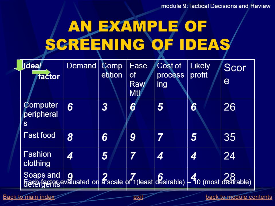 AN EXAMPLE OF SCREENING OF IDEAS