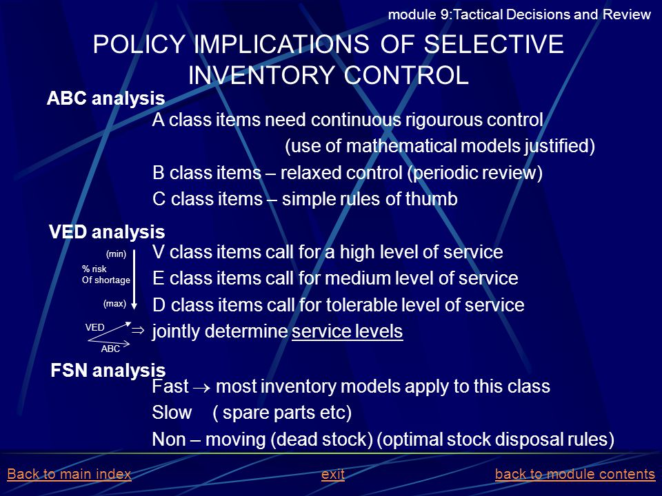 POLICY IMPLICATIONS OF SELECTIVE INVENTORY CONTROL