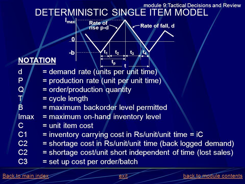 DETERMINISTIC SINGLE ITEM MODEL