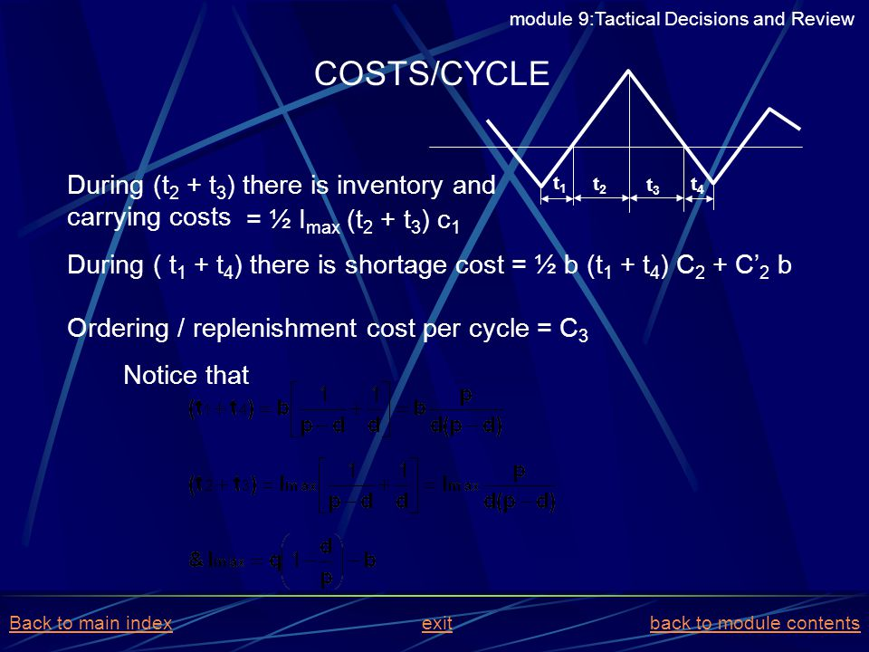 COSTS/CYCLE During (t2 + t3) there is inventory and carrying costs