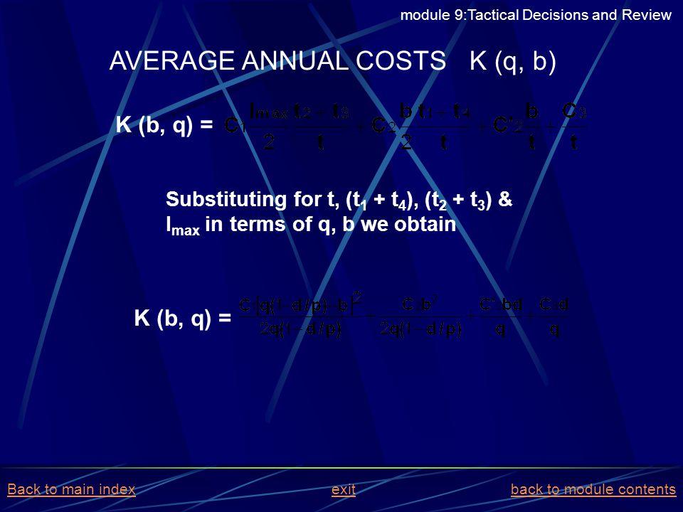 AVERAGE ANNUAL COSTS K (q, b)