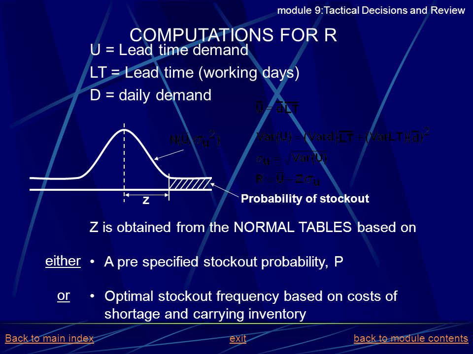 COMPUTATIONS FOR R U = Lead time demand LT = Lead time (working days)