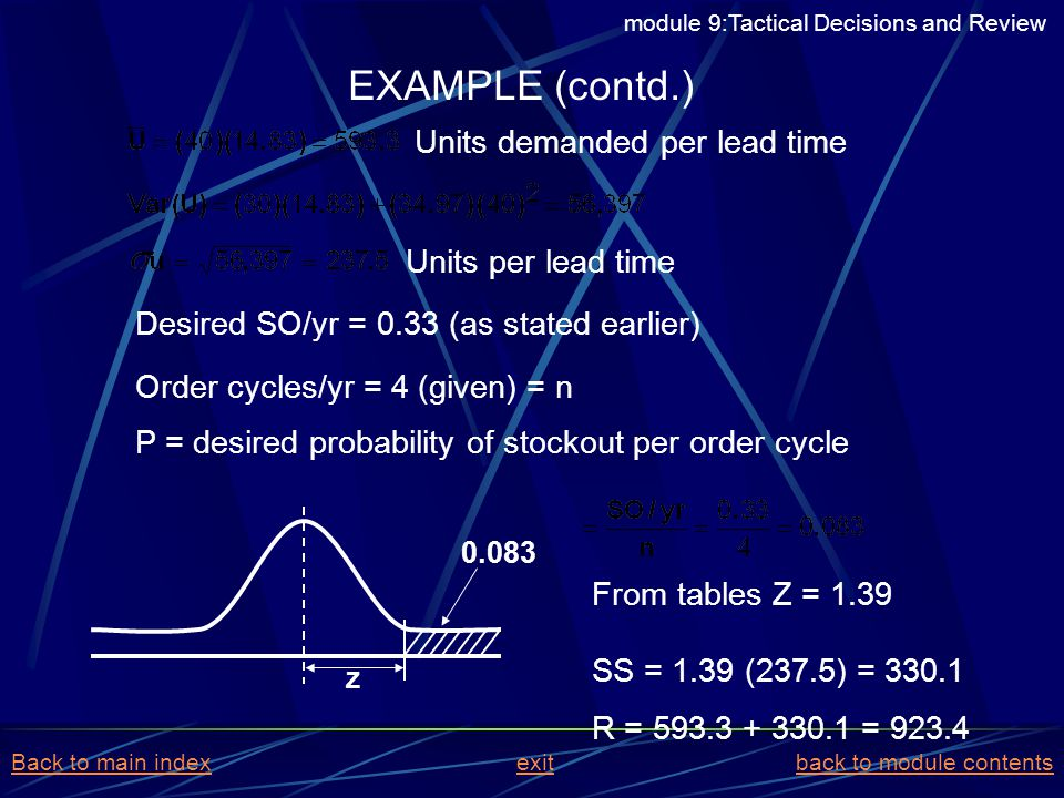 EXAMPLE (contd.) Units demanded per lead time Units per lead time