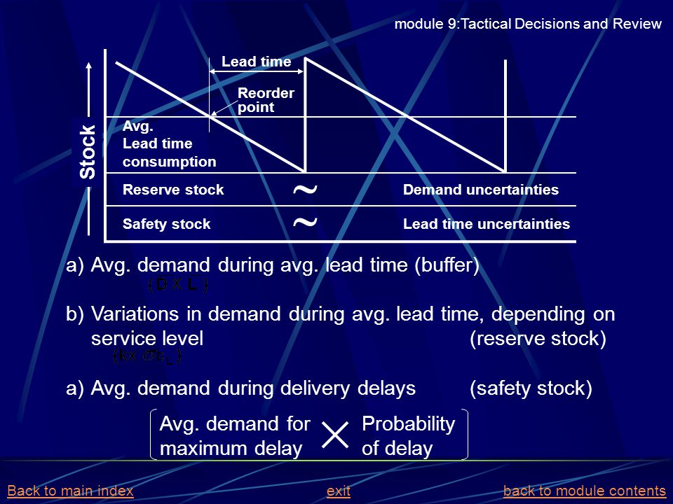 safety stock and maximum lead time There is no perfect safety stock calculation applicable to all situations  where   mhdu = maximum historical daily usage mhlt = maximum historical lead time.