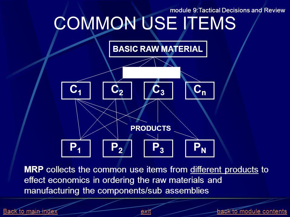 COMMON USE ITEMS C1 C2 C3 Cn P1 P2 P3 PN