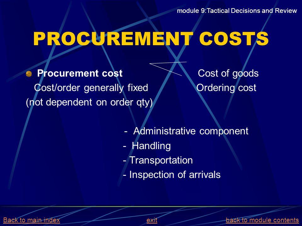PROCUREMENT COSTS Procurement cost Cost of goods