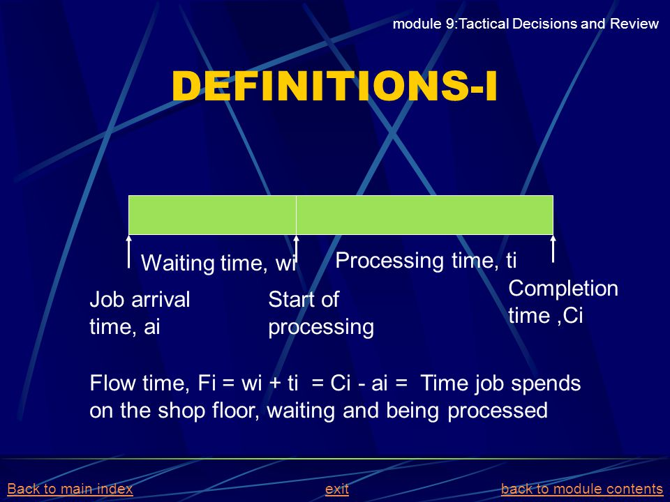 DEFINITIONS-I Waiting time, wi Processing time, ti Completion time ,Ci
