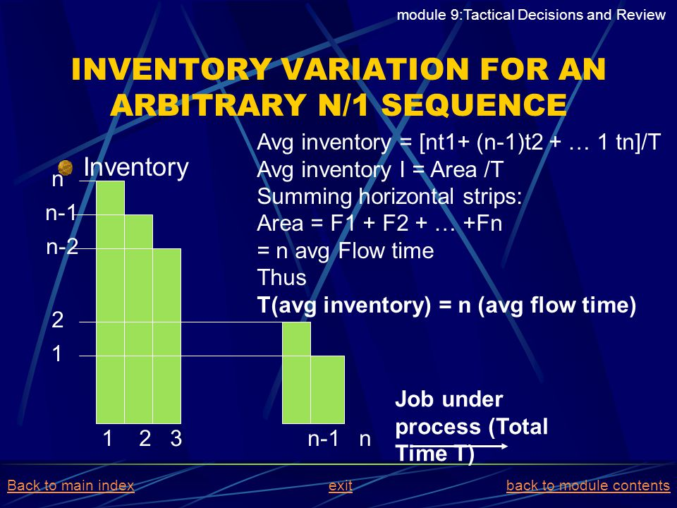 INVENTORY VARIATION FOR AN ARBITRARY N/1 SEQUENCE