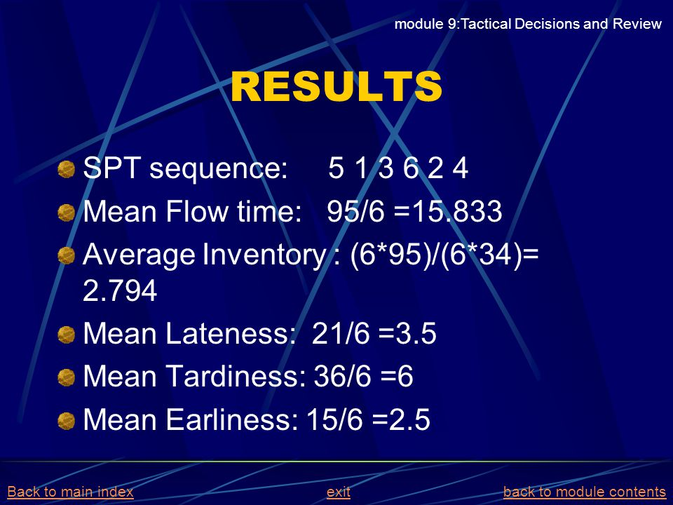 RESULTS SPT sequence: 5 1 3 6 2 4 Mean Flow time: 95/6 =15.833