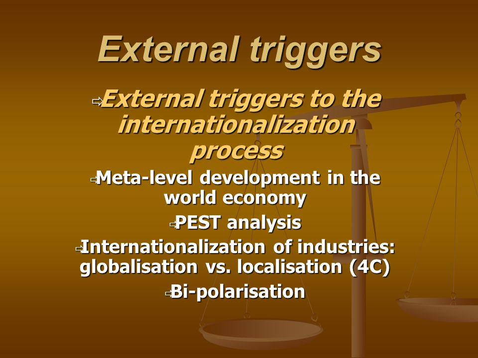 External triggers External triggers to the internationalization process. Meta-level development in the world economy.
