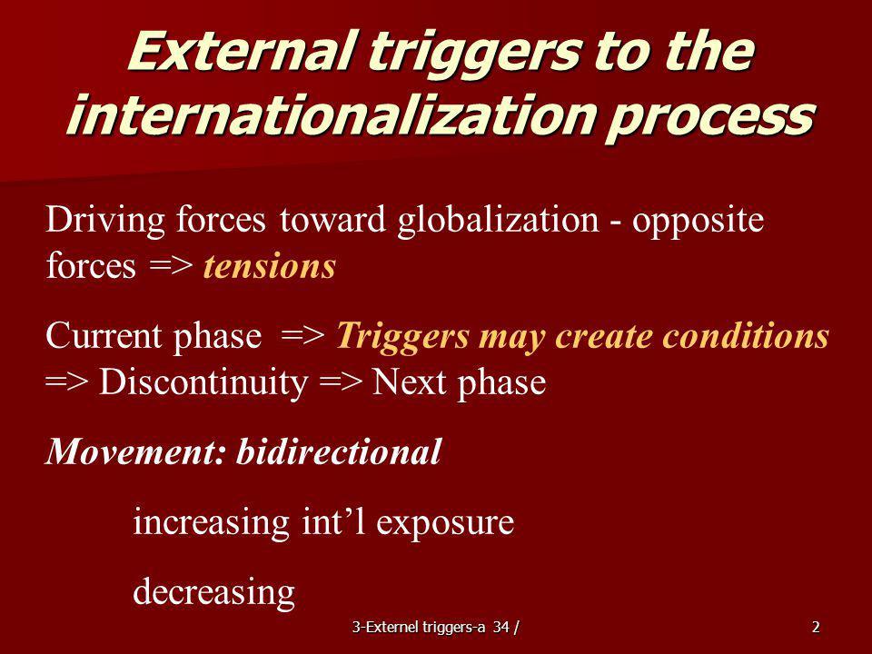 External triggers to the internationalization process
