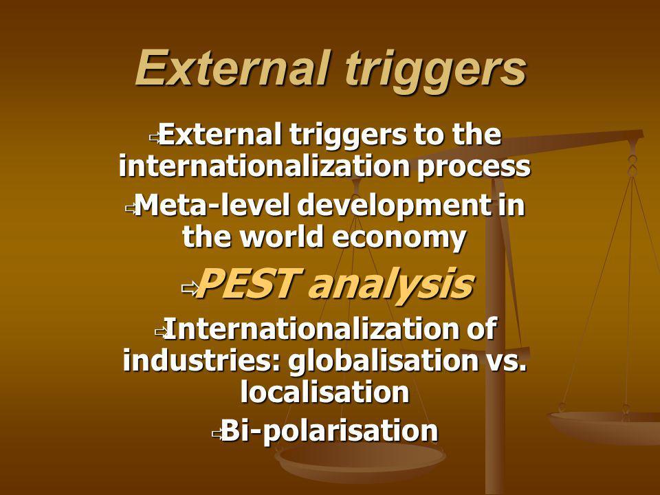 External triggers PEST analysis