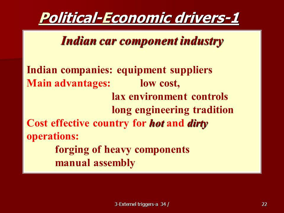 Indian car component industry